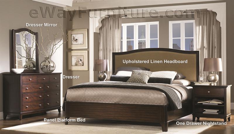 Metropolitan Mahogany Panel Platform Bed Bedroom Set